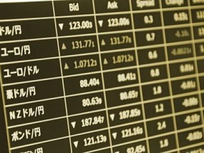 外為=1ドル111円04銭近辺